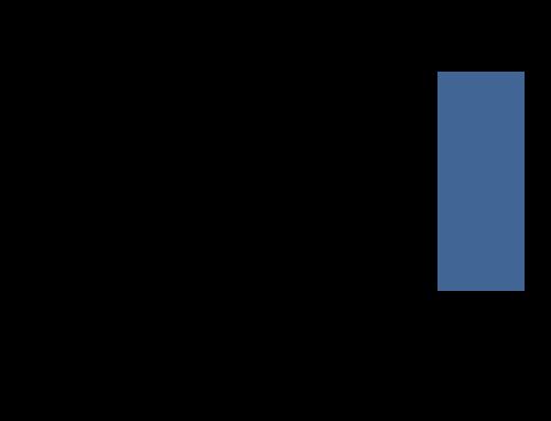 AVI Mini Logo